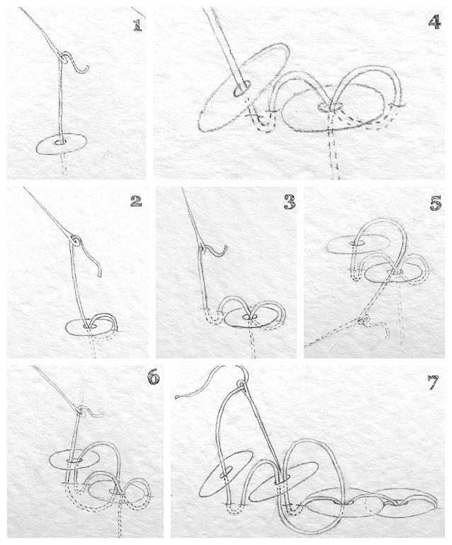 Anleitung zum Pailletten aufnähen (Zeichnungen: Lena Klippel)