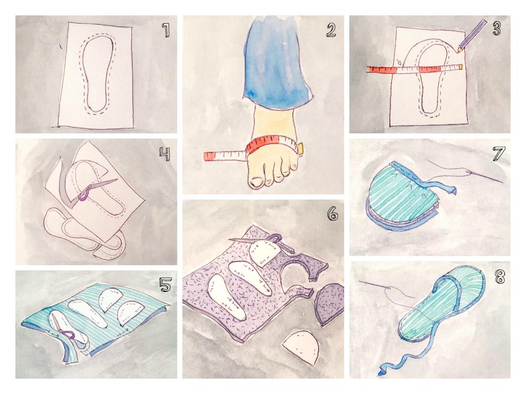 So näht ihr einen Hausschuh / So you can sew a slipper (Zeichnungen: Lena Klippel)